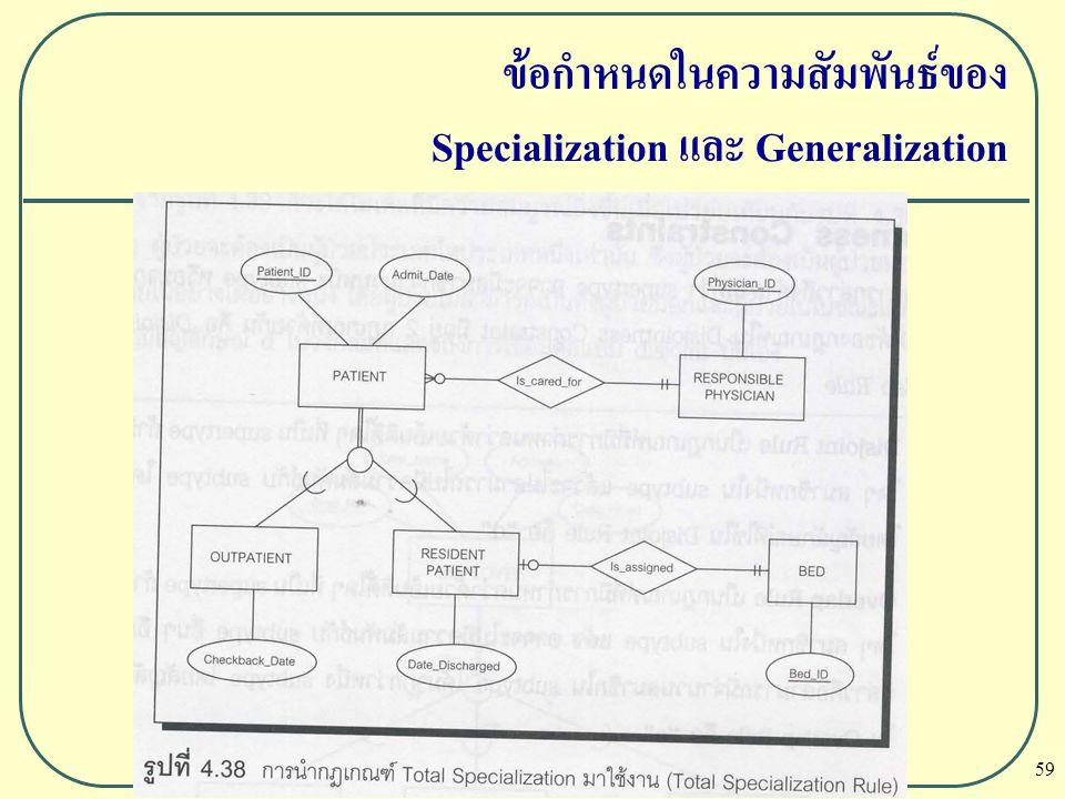 59 ข้อกำหนดในความสัมพันธ์ของ Specialization และ Generalization