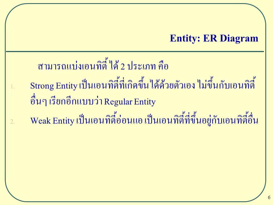 7 Entity: ER Diagram สัญลักษณ์แสดงแทนเอนทิตี้ Strong Entity/Regular Entity Weak Entity