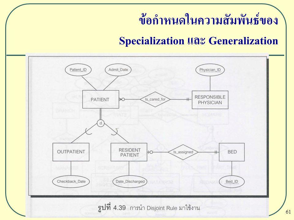 61 ข้อกำหนดในความสัมพันธ์ของ Specialization และ Generalization