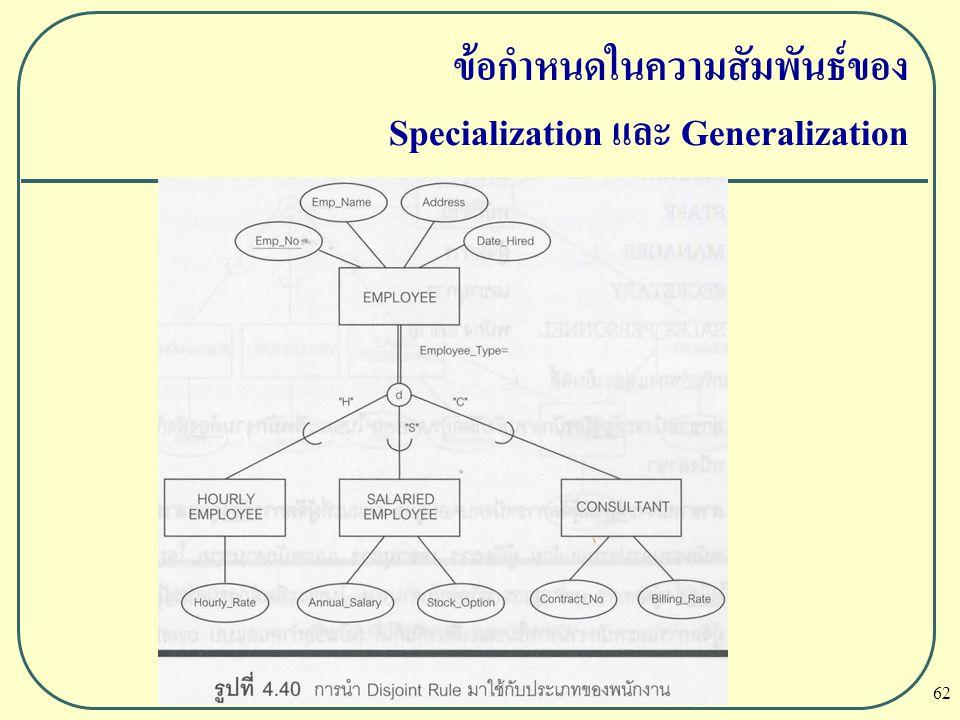 62 ข้อกำหนดในความสัมพันธ์ของ Specialization และ Generalization