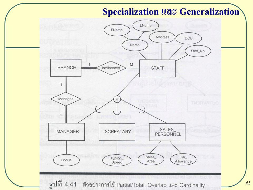 63 Specialization และ Generalization