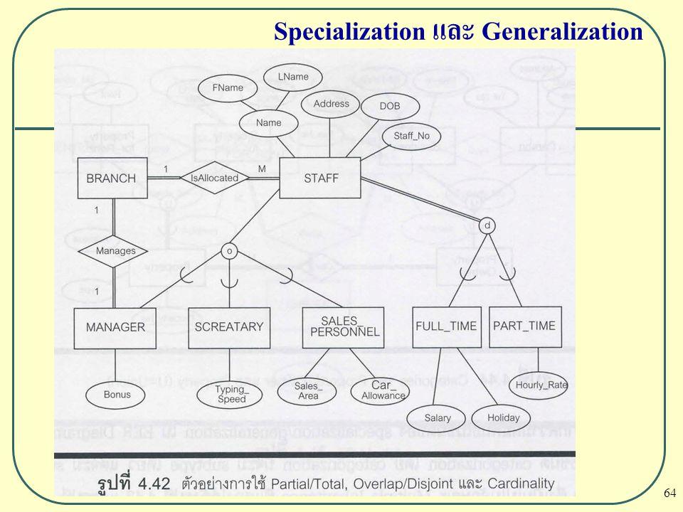 64 Specialization และ Generalization