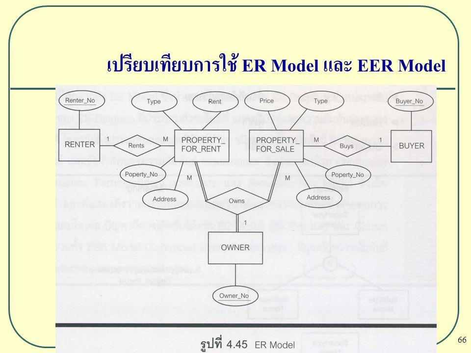 66 เปรียบเทียบการใช้ ER Model และ EER Model