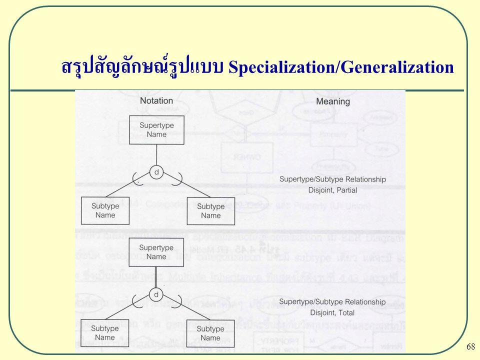 68 สรุปสัญลักษณ์รูปแบบ Specialization/Generalization