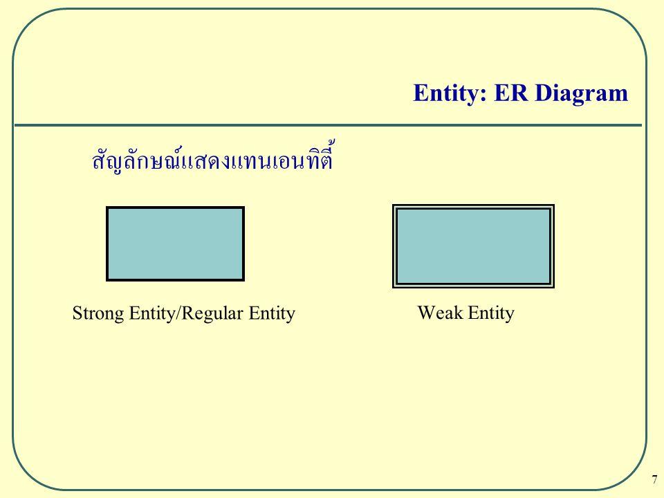 8 Entity: ER Diagram ตัวอย่างเอนทิตี้ STAFF Next_of_Kin BRANCH STAFF และ BRANCH เป็นเอนทิตี้ปกติ Next_of_Kin เป็นเอนทิตี้อ่อนแอ กล่าวคือ เอนทิตี้ Next_of_Kin เป็นข้อมูลของ ญาติที่ใกล้ชิดของพนักงานที่สามารถติดต่อได้ ซึ่งถ้าหากเอนทิตี้ STAFF ถูกลบออกไป เอนทิตี้ดังกล่าวจะถูกลบตามไปด้วย