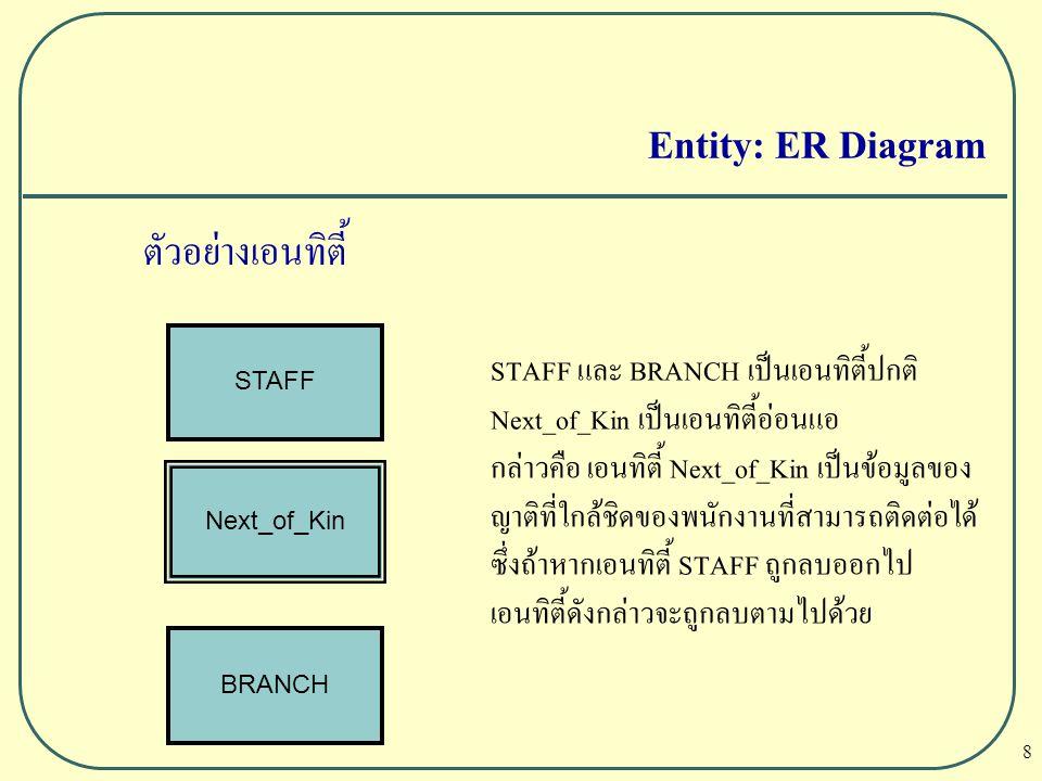 8 Entity: ER Diagram ตัวอย่างเอนทิตี้ STAFF Next_of_Kin BRANCH STAFF และ BRANCH เป็นเอนทิตี้ปกติ Next_of_Kin เป็นเอนทิตี้อ่อนแอ กล่าวคือ เอนทิตี้ Next