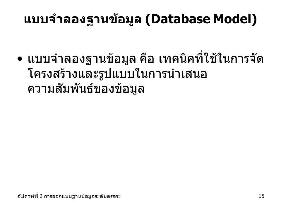 สัปดาห์ที่ 2 การออกแบบฐานข้อมูลระดับตรรกะ15 แบบจำลองฐานข้อมูล (Database Model) แบบจำลองฐานข้อมูล คือ เทคนิคที่ใช้ในการจัด โครงสร้างและรูปแบบในการนำเสนอ ความสัมพันธ์ของข้อมูล