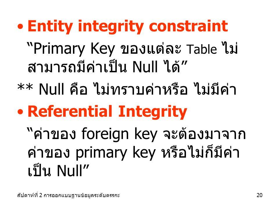 สัปดาห์ที่ 2 การออกแบบฐานข้อมูลระดับตรรกะ20 Entity integrity constraint Primary Key ของแต่ละ Table ไม่ สามารถมีค่าเป็น Null ได้ ** Null คือ ไม่ทราบค่าหรือ ไม่มีค่า Referential Integrity ค่าของ foreign key จะต้องมาจาก ค่าของ primary key หรือไม่ก็มีค่า เป็น Null