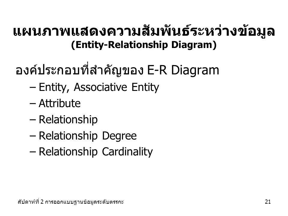สัปดาห์ที่ 2 การออกแบบฐานข้อมูลระดับตรรกะ21 แผนภาพแสดงความสัมพันธ์ระหว่างข้อมูล (Entity-Relationship Diagram) องค์ประกอบที่สำคัญของ E-R Diagram –Entity, Associative Entity –Attribute –Relationship –Relationship Degree –Relationship Cardinality