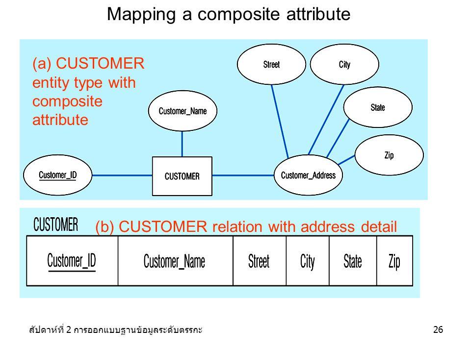 สัปดาห์ที่ 2 การออกแบบฐานข้อมูลระดับตรรกะ26 (a) CUSTOMER entity type with composite attribute Mapping a composite attribute (b) CUSTOMER relation with address detail
