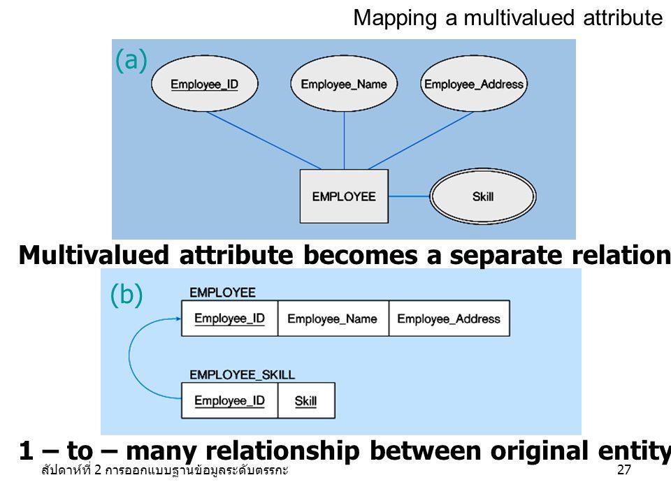 สัปดาห์ที่ 2 การออกแบบฐานข้อมูลระดับตรรกะ27 Mapping a multivalued attribute 1 – to – many relationship between original entity and new relation (a) Multivalued attribute becomes a separate relation with foreign key (b)