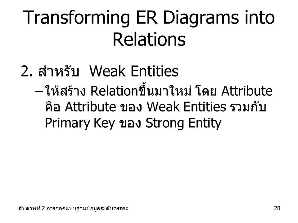 สัปดาห์ที่ 2 การออกแบบฐานข้อมูลระดับตรรกะ28 Transforming ER Diagrams into Relations 2.