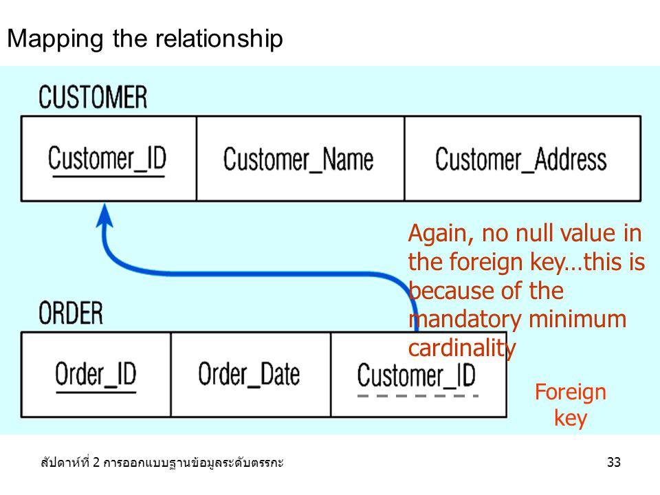 สัปดาห์ที่ 2 การออกแบบฐานข้อมูลระดับตรรกะ33 Mapping the relationship Again, no null value in the foreign key…this is because of the mandatory minimum cardinality Foreign key