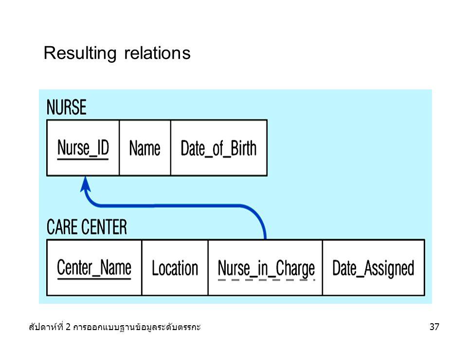 สัปดาห์ที่ 2 การออกแบบฐานข้อมูลระดับตรรกะ37 Resulting relations