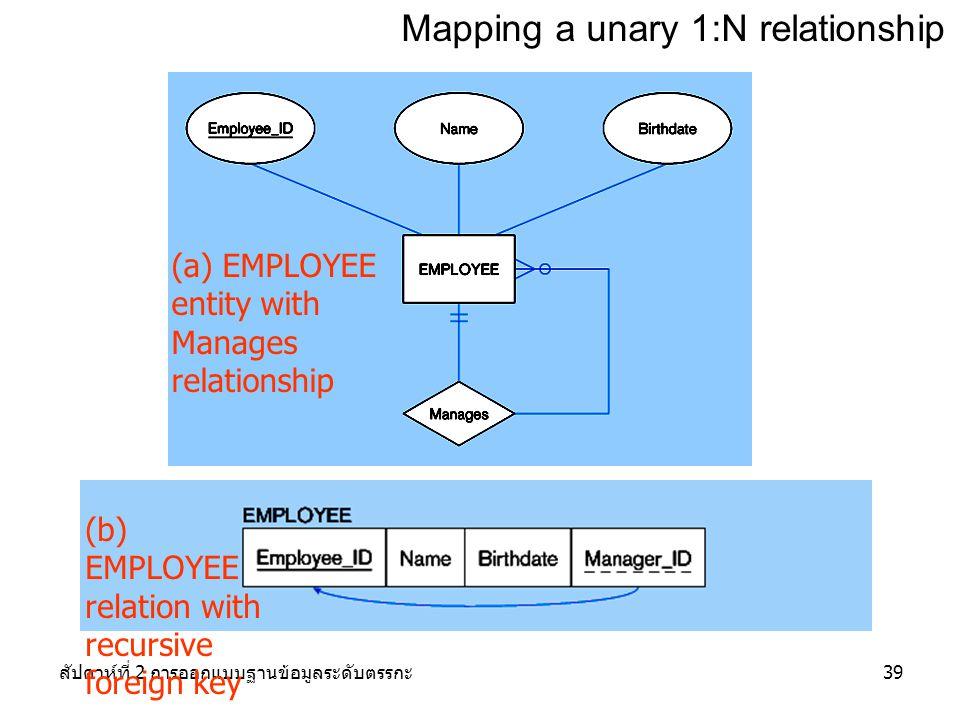 สัปดาห์ที่ 2 การออกแบบฐานข้อมูลระดับตรรกะ39 Mapping a unary 1:N relationship (a) EMPLOYEE entity with Manages relationship (b) EMPLOYEE relation with recursive foreign key