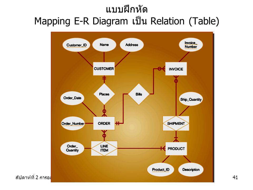 สัปดาห์ที่ 2 การออกแบบฐานข้อมูลระดับตรรกะ41 แบบฝึกหัด Mapping E-R Diagram เป็น Relation (Table)