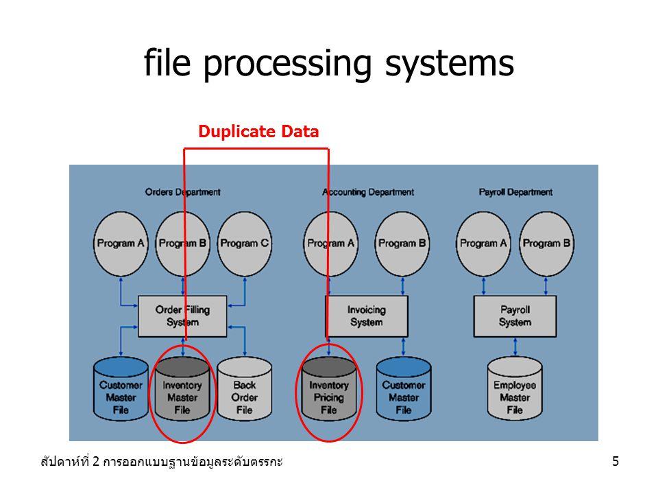 สัปดาห์ที่ 2 การออกแบบฐานข้อมูลระดับตรรกะ6 การเขียนโปรแกรมรับข้อมูลทางแป้นพิมพ์และ เขียนข้อมูลลงแฟ้มข้อมูล ในภาษา Pascal Program File_write; TYPE Student = RECORD ID: String[8]; Name: String[40]; GPA: Real; End; VARf : FILE OF Student; s : Student; count : integer; Begin Assign(f,'student.dat') Rewrite(f); Count := 1; While count <= 5 Do Begin Readln(s.ID,s.Name); Readln(s.GPA); Write(f,s); count := count+1; End; Close(f); End.