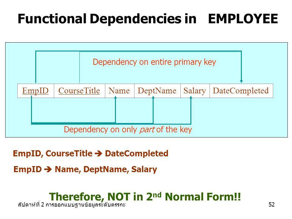 สัปดาห์ที่ 2 การออกแบบฐานข้อมูลระดับตรรกะ52 Functional Dependencies in EMPLOYEE EmpIDCourseTitleDateCompletedSalaryDeptNameName Dependency on entire primary key Dependency on only part of the key EmpID, CourseTitle  DateCompleted EmpID  Name, DeptName, Salary Therefore, NOT in 2 nd Normal Form!!