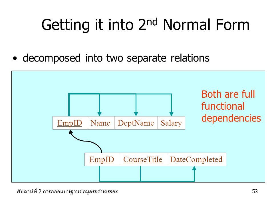 สัปดาห์ที่ 2 การออกแบบฐานข้อมูลระดับตรรกะ53 Getting it into 2 nd Normal Form decomposed into two separate relations EmpIDSalaryDeptNameNameCourseTitleDateCompletedEmpID Both are full functional dependencies