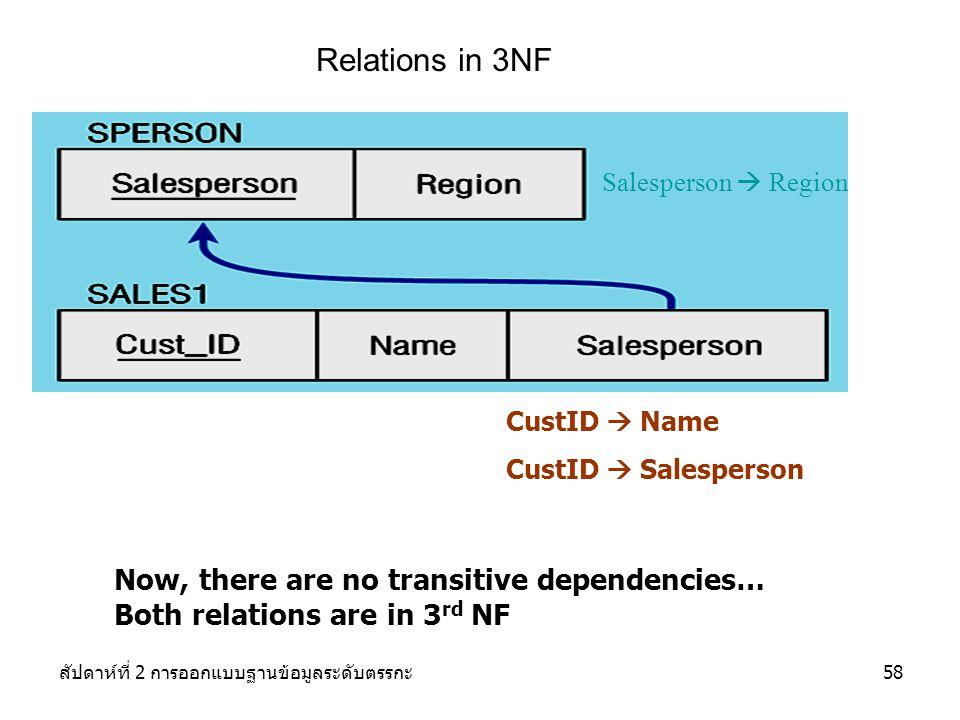 สัปดาห์ที่ 2 การออกแบบฐานข้อมูลระดับตรรกะ58 Relations in 3NF Now, there are no transitive dependencies… Both relations are in 3 rd NF CustID  Name CustID  Salesperson Salesperson  Region