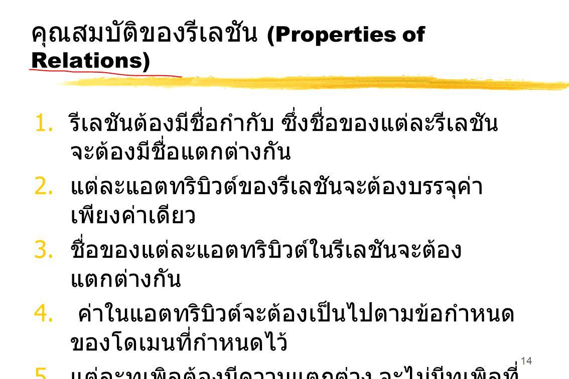 14 คุณสมบัติของรีเลชัน (Properties of Relations) 1. รีเลชันต้องมีชื่อกำกับ ซึ่งชื่อของแต่ละรีเลชัน จะต้องมีชื่อแตกต่างกัน 2. แต่ละแอตทริบิวต์ของรีเลชั