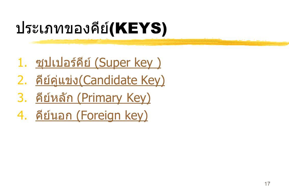 17 ประเภทของคีย์ (KEYS) 1. ซุปเปอร์คีย์ (Super key ) ซุปเปอร์คีย์ (Super key ) 2. คีย์คู่แข่ง (Candidate Key) คีย์คู่แข่ง (Candidate Key) 3. คีย์หลัก