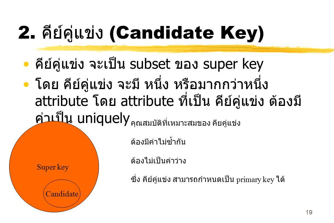 19 2. คีย์คู่แข่ง (Candidate Key) คีย์คู่แข่ง จะเป็น subset ของ super key โดย คีย์คู่แข่ง จะมี หนึ่ง หรือมากกว่าหนึ่ง attribute โดย attribute ที่เป็น