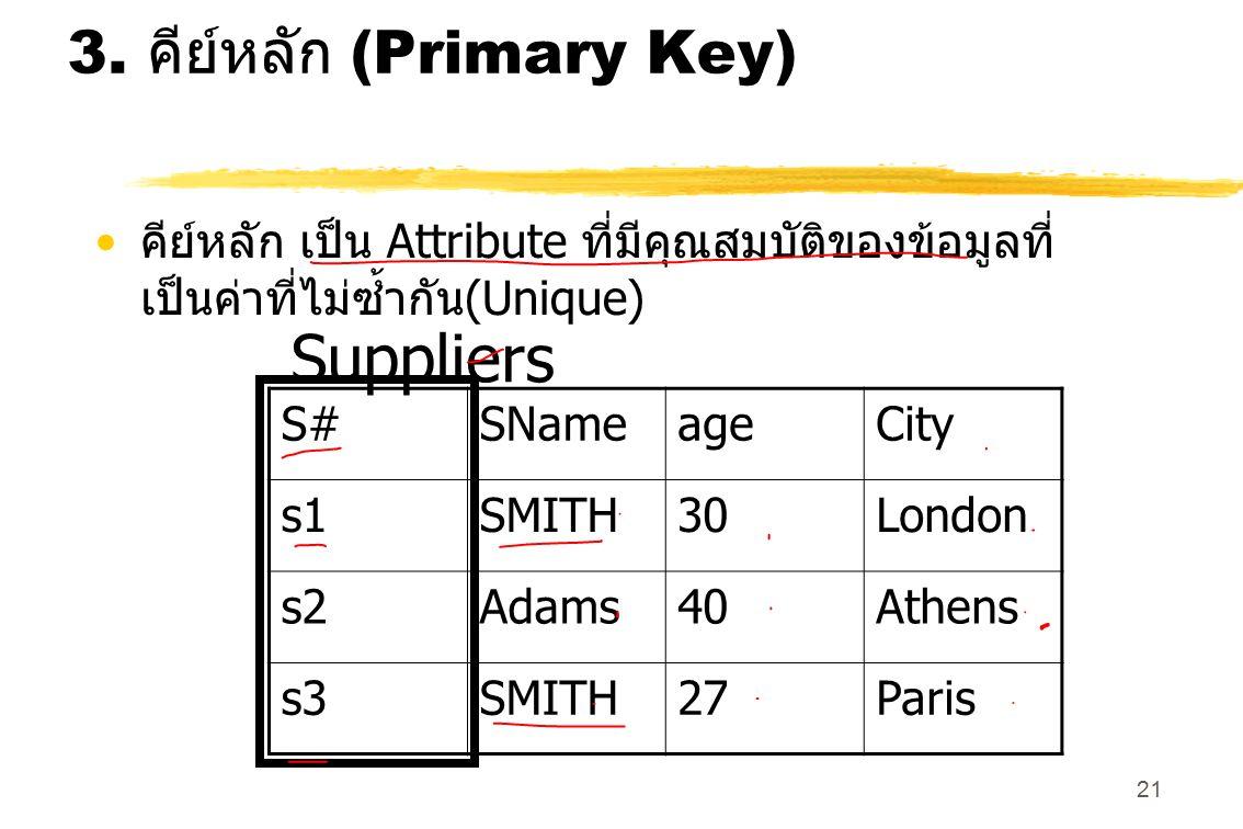 21 3. คีย์หลัก (Primary Key) คีย์หลัก เป็น Attribute ที่มีคุณสมบัติของข้อมูลที่ เป็นค่าที่ไม่ซ้ำกัน (Unique) Suppliers S#SNameageCity s1SMITH30London