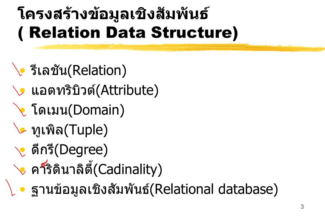 3 โครงสร้างข้อมูลเชิงสัมพันธ์ ( Relation Data Structure) รีเลชัน (Relation) แอตทริบิวต์ (Attribute) โดเมน (Domain) ทูเพิล (Tuple) ดีกรี (Degree) คาริด
