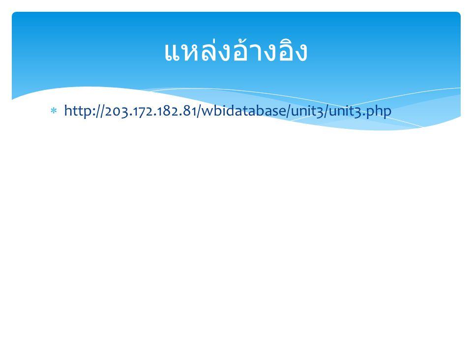  http://203.172.182.81/wbidatabase/unit3/unit3.php แหล่งอ้างอิง