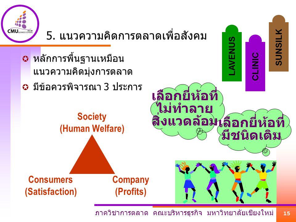 ภาควิชาการตลาด คณะบริหารธุรกิจ มหาวิทยาลัยเชียงใหม่ 15 SUNSILK CLINIC เลือกยี่ห้อที่ มีชนิดเติม LAVENUS Society (Human Welfare) Consumers (Satisfaction) Company (Profits) 5.