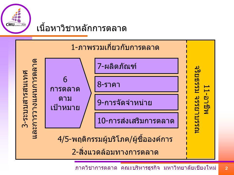 ภาควิชาการตลาด คณะบริหารธุรกิจ มหาวิทยาลัยเชียงใหม่ 2 เนื้อหาวิชาหลักการตลาด 1-ภาพรวมเกี่ยวกับการตลาด 2-สิ่งแวดล้อมทางการตลาด 3-ระบบสารสนเทศ และการวางแผนการตลาด 4/5-พฤติกรรมผู้บริโภค/ผู้ซื้อองค์การ 11-อาชีพ จริยธรรม จรรยาบรรณ 6 การตลาด ตาม เป้าหมาย 7-ผลิตภัณฑ์ 8-ราคา 9-การจัดจำหน่าย 10-การส่งเสริมการตลาด