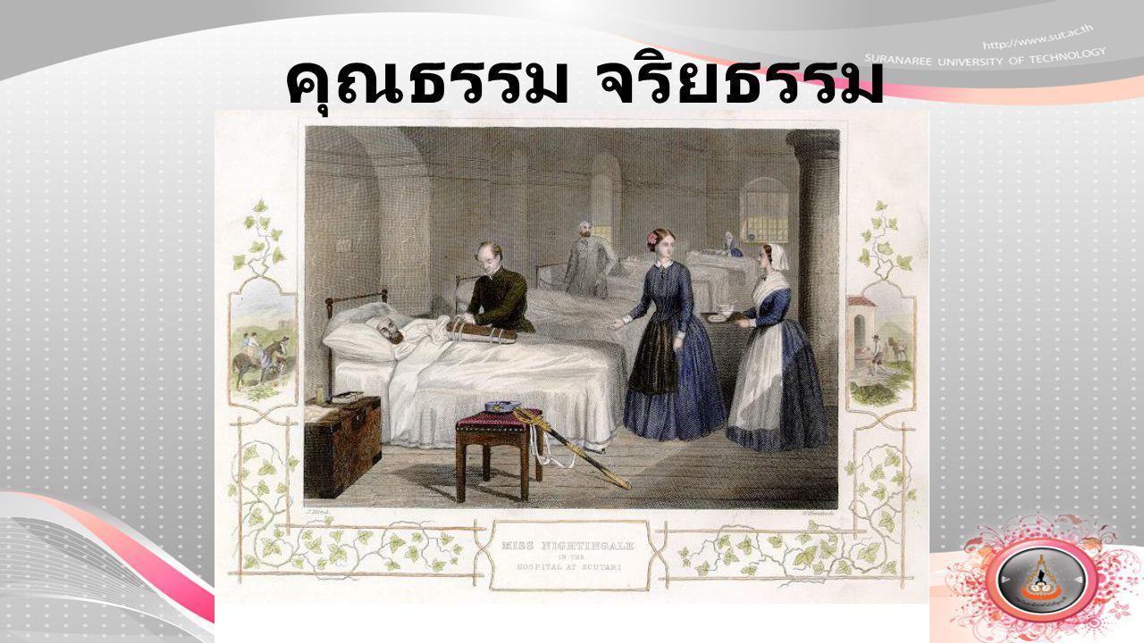 Avoid Malpractice 1.ปฏิบัติการพยาบาลในขอบเขตของ วิชาชีพการพยาบาล 2.
