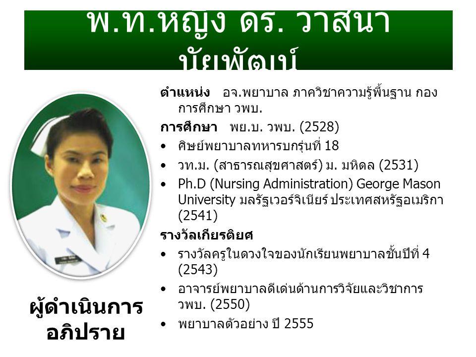 พ. ท. หญิง ดร. วาสนา นัยพัฒน์ ตำแหน่ง อจ.พยาบาล ภาควิชาความรู้พื้นฐาน กอง การศึกษา วพบ. การศึกษา พย.บ. วพบ. (2528) ศิษย์พยาบาลทหารบกรุ่นที่ 18 วท.ม. (