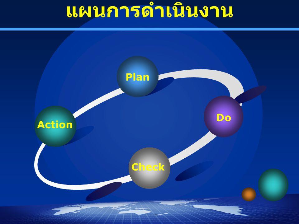 แผนการดำเนินงาน Action Plan Do Check