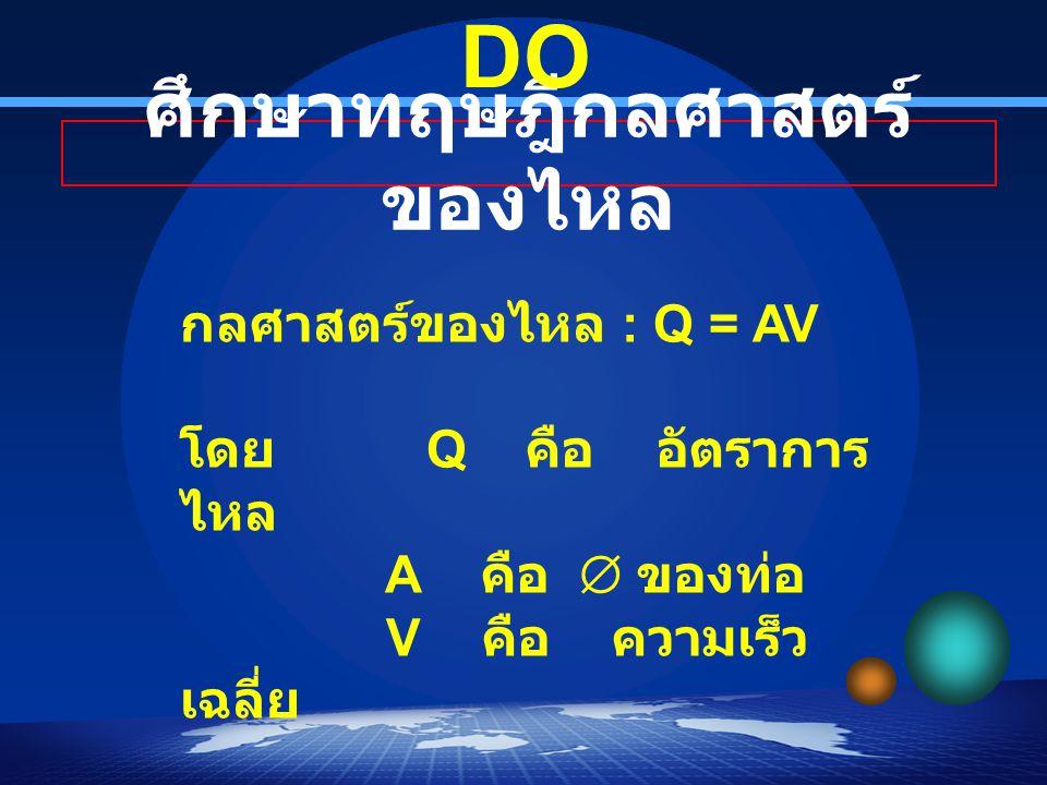 ศึกษาทฤษฎีกลศาสตร์ ของไหล DO กลศาสตร์ของไหล : Q = AV โดย Q คือ อัตราการ ไหล A คือ  ของท่อ V คือ ความเร็ว เฉลี่ย