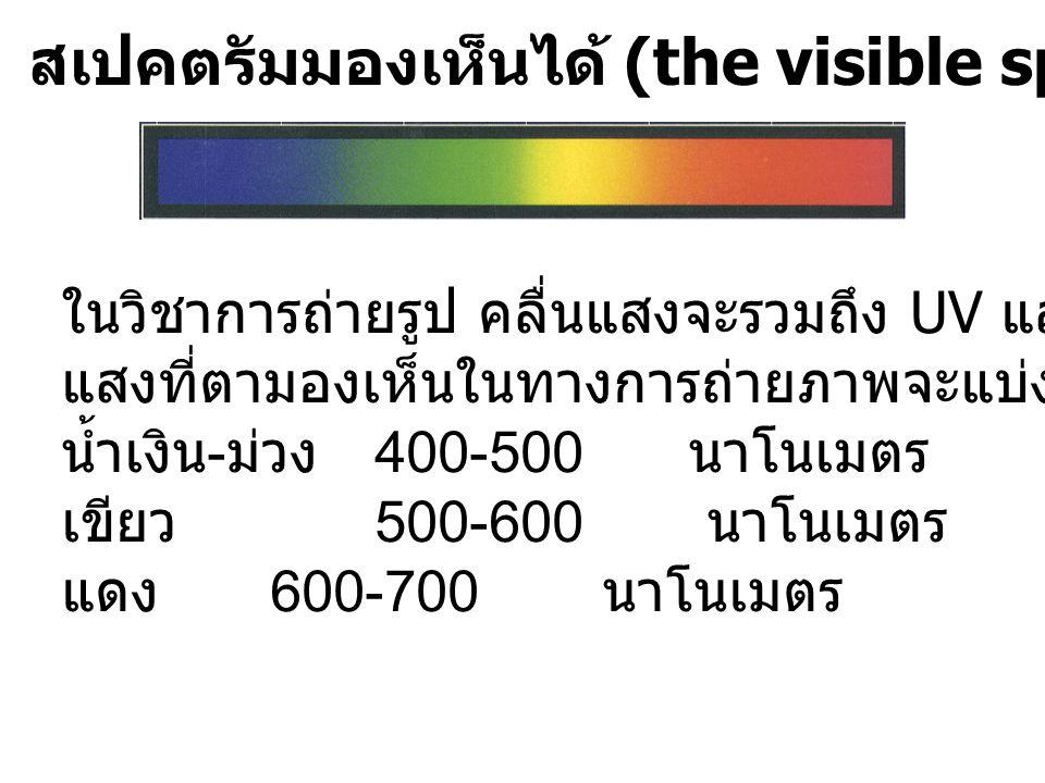 สเปคตรัมมองเห็นได้ (the visible spectrum) ในวิชาการถ่ายรูป คลื่นแสงจะรวมถึง UV และ IR ด้วย แสงที่ตามองเห็นในทางการถ่ายภาพจะแบ่งเป็น 3 แถบสี น้ำเงิน -