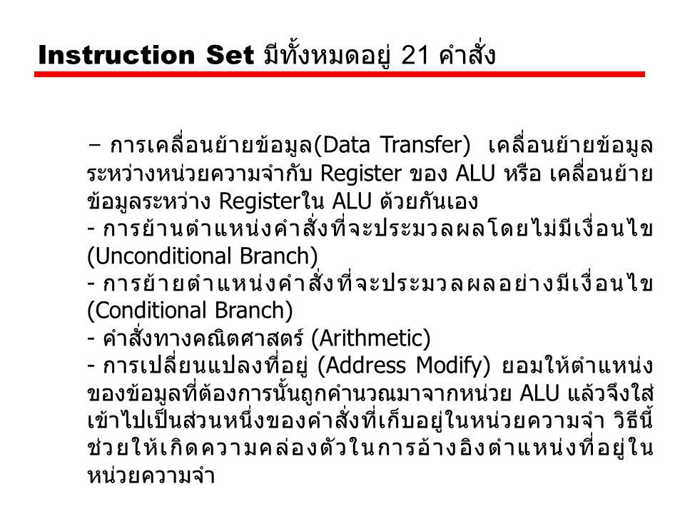 Instruction Set มีทั้งหมดอยู่ 21 คำสั่ง - การเคลื่อนย้ายข้อมูล(Data Transfer) เคลื่อนย้ายข้อมูล ระหว่างหน่วยความจำกับ Register ของ ALU หรือ เคลื่อนย้า