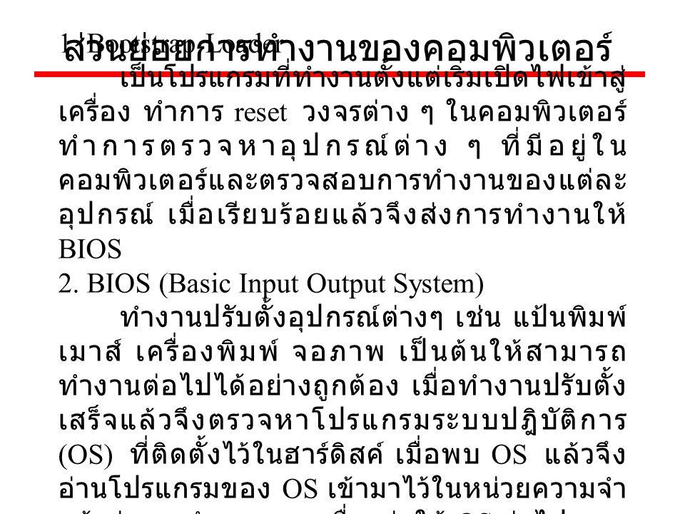 ส่วนย่อยการทำงานของคอมพิวเตอร์ 1. Bootstrap Loader เป็นโปรแกรมที่ทำงานตั้งแต่เริ่มเปิดไฟเข้าสู่ เครื่อง ทำการ reset วงจรต่าง ๆ ในคอมพิวเตอร์ ทำการตรวจ