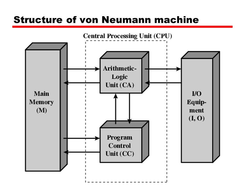 IAS - details 1000 x 40 bit words (Memory ของ ISA ประกอบด้วย 1000 ตำแหน่ง และแต่ละ word มีขนาด 40 bit) data and instruction ถูกเก็บไว้ในที่นี่นั่นเอง 40 bit แยกเป็น สองส่วนคือ Left Instruction และ Right Instruction โดยแต่ละชุดคำนั่งจะมี 8 bit แรก เป็น Instruction set Control Unit จะทำการควบคุมการ Fetching instruction (อ่านคำสั่งจากหน่วยความจำ )จาก memory และ executing