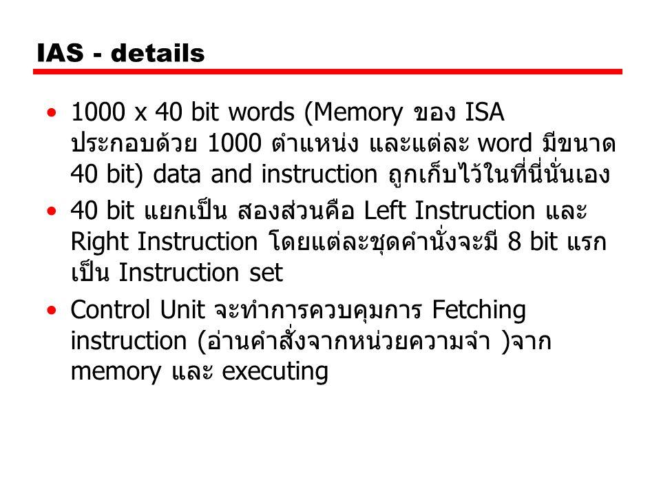 IAS - details 1000 x 40 bit words (Memory ของ ISA ประกอบด้วย 1000 ตำแหน่ง และแต่ละ word มีขนาด 40 bit) data and instruction ถูกเก็บไว้ในที่นี่นั่นเอง