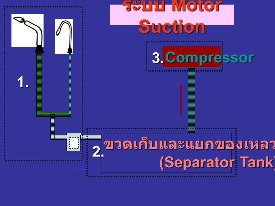 ระบบ Motor Suction ขวดเก็บและแยกของเหลวที่ดูด (Separator Tank) (Separator Tank) Compressor 1. 3. 2.