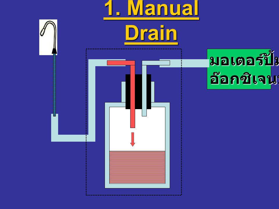 1. Manual Drain มอเตอร์ปั้มให้อ๊อกซิเจนปลา