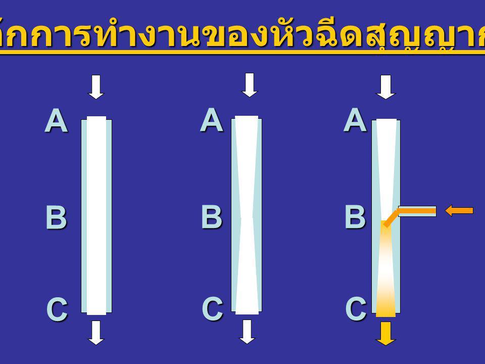 A B C A B C A B C หลักการทำงานของหัวฉีดสุญญากาศ