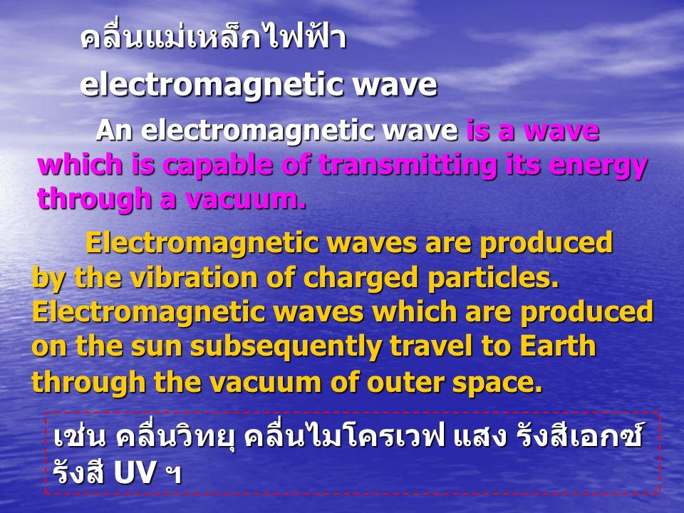 คลื่นแม่เหล็กไฟฟ้า electromagnetic wave n electromagnetic wave is a wave which is capable of transmitting its energy through a vacuum. เช่น คลื่นวิทยุ
