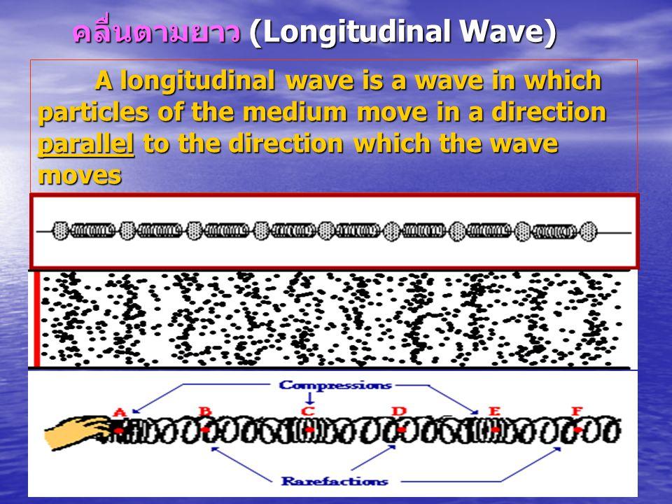 คลื่นตามยาว (Longitudinal Wave) A longitudinal wave is a wave in which particles of the medium move in a direction parallel to the direction which the