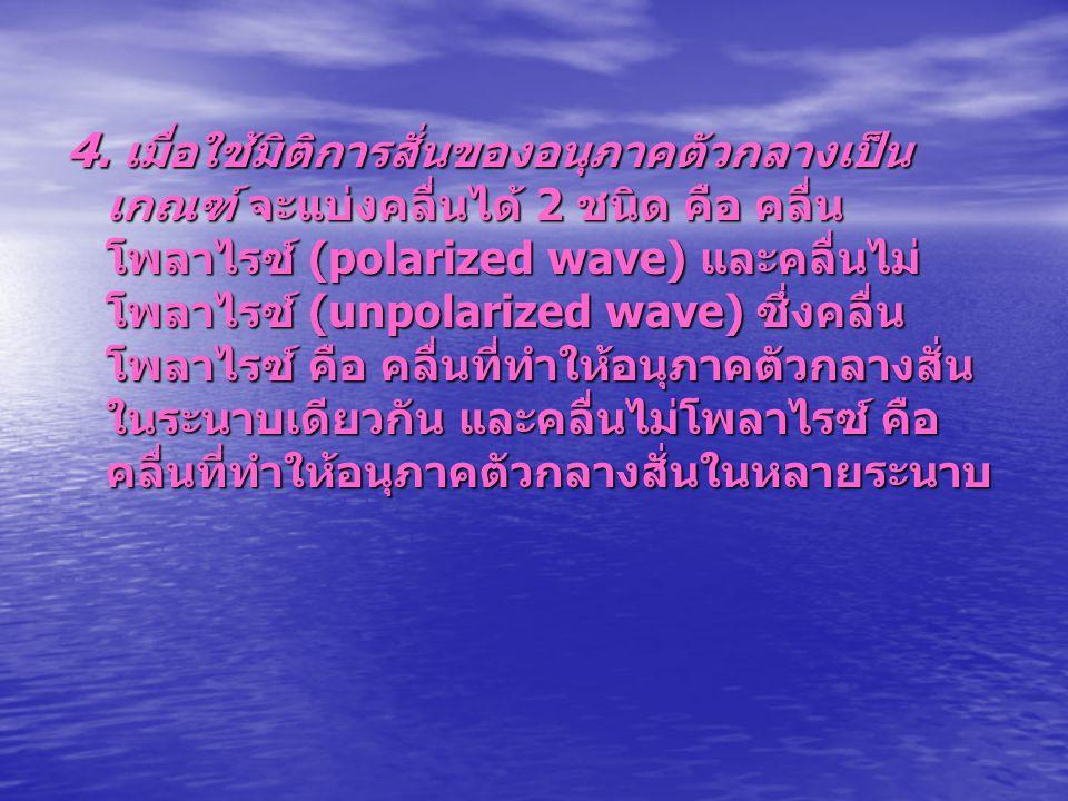 4. เมื่อใช้มิติการสั่นของอนุภาคตัวกลางเป็น เกณฑ์ จะแบ่งคลื่นได้ 2 ชนิด คือ คลื่น โพลาไรซ์ (polarized wave) และคลื่นไม่ โพลาไรซ์ (unpolarized wave) ซึ่
