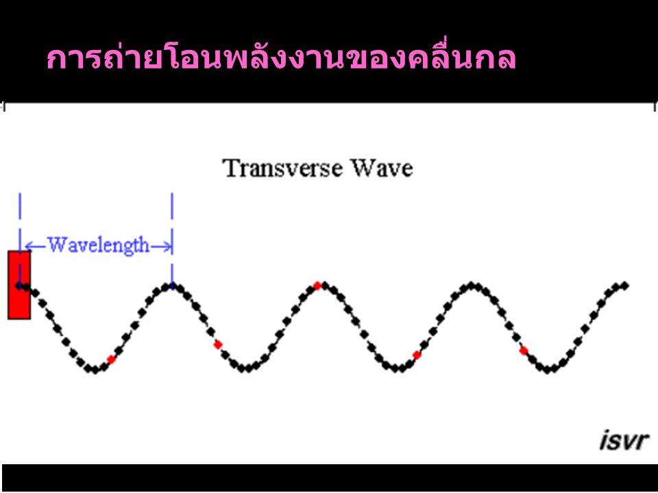 ตัวอย่างที่ 1 คลื่นน้ำที่กำหนดให้ดังรูป ถ้า A มีเฟส 0 องศา แล้วจุด B จะมีเฟสเท่าไร จากรูปจะได้ว่า = 4 m จาก  = ให้  B = เฟสของจุด B;  B = วิธีทำ  B = 252 องศา >> เฟสของจุด B คือ 252 องศา
