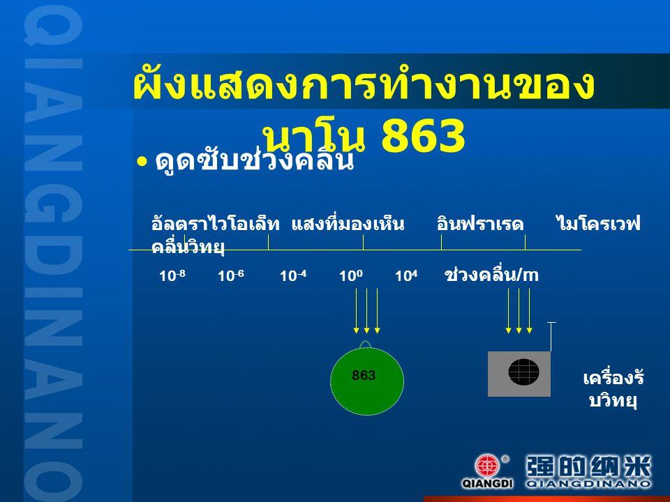 863的工作模式 863的工作模式 ● ชื่อ และ ความหมาย นาโน 863 อุปกรณ์เสริมสร้างสมรรถนะการ เจริญเติบโตของพืชและสัตว์ เฉียงติ นาโน 863 นาโน 863 ชื่อบริษัท หน่วยความยาว ชื่อโครงการทางวิทยาศาสตร์ อุปกรณ์ใช้งานทางการเกษตร