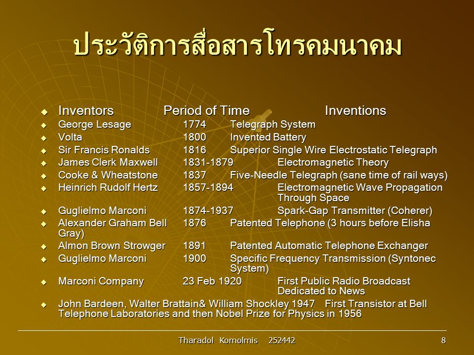 Tharadol Komolmis 252442 8 ประวัติการสื่อสารโทรคมนาคม  Inventors Period of TimeInventions  George Lesage1774Telegraph System  Volta1800Invented Bat